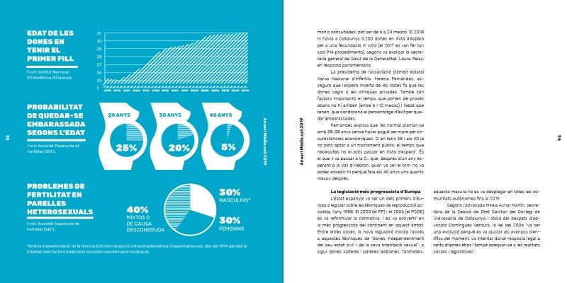 Anuari Mèdia.cat 2019 - Infografías