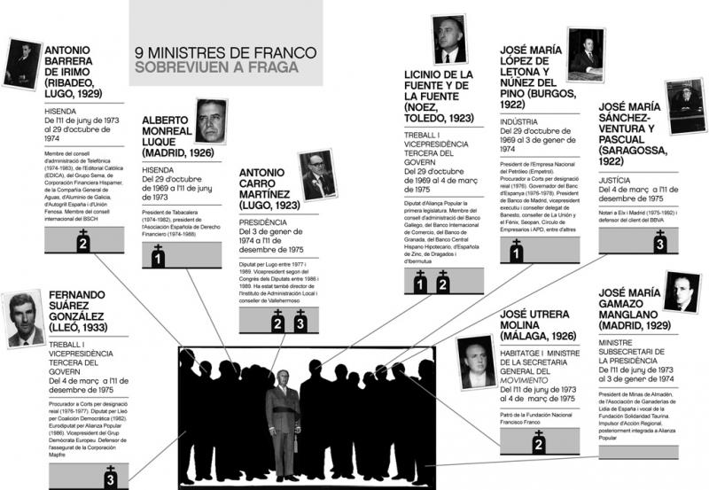 Infografia del interior del Anuario 2013