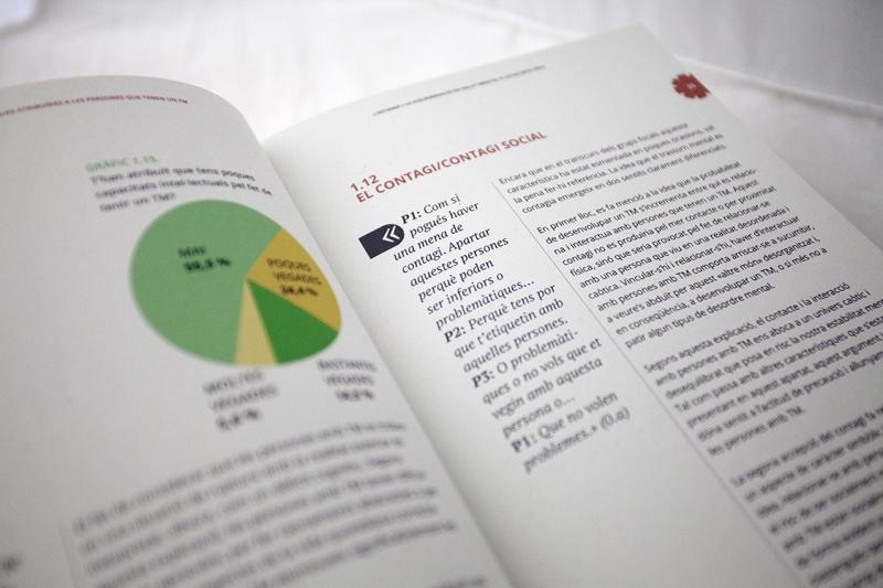 Estudio 'L'estigma i la discriminació en Salut Mental' - Páginas interiores - FabrikaGrafika Diseño Editorial