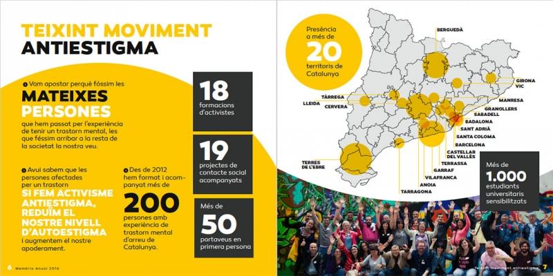 Informe Anual de Obertament - Interior - FabrikaGrafika Diseño Gráfico