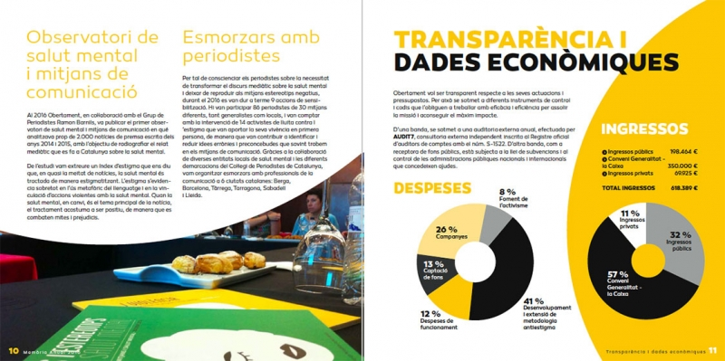 Obertament Anual Report  - Inside - FabrikaGrafika Graphic Design