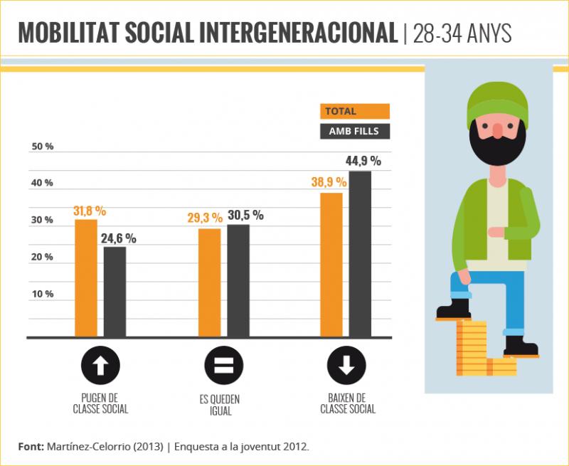 Infografías sobre juventud · FabrikaGrafika Diseño Gráfico